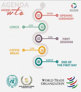 TIMUN TBS WTO 2